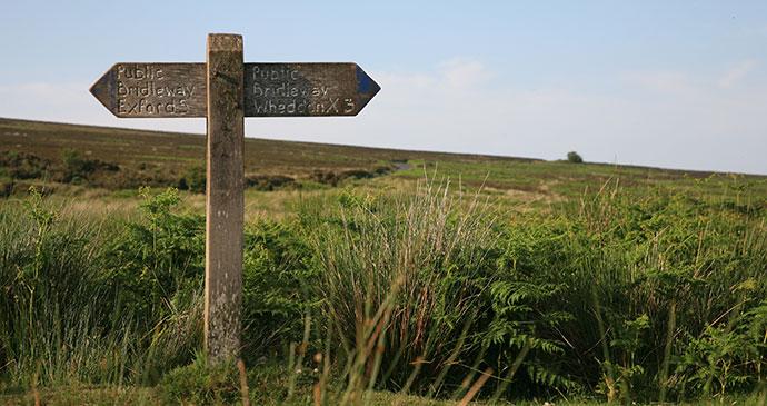 Signpost North Devon England UK by cpphotoimages Shutterstock